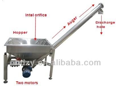 Vibrating Hopper Inclined Screw Conveyor Auger Feeder