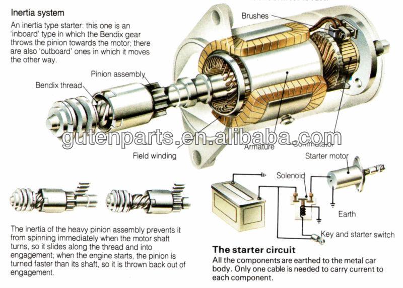Starter Motor Armature 0001108003 0001108120 0986012410