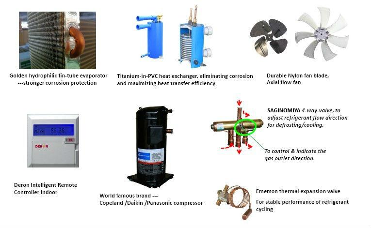 Air Source Heat Pump For Swimming Pool Hit Achi Heat Pump Pool Hot Water Heater Buy Hot Water