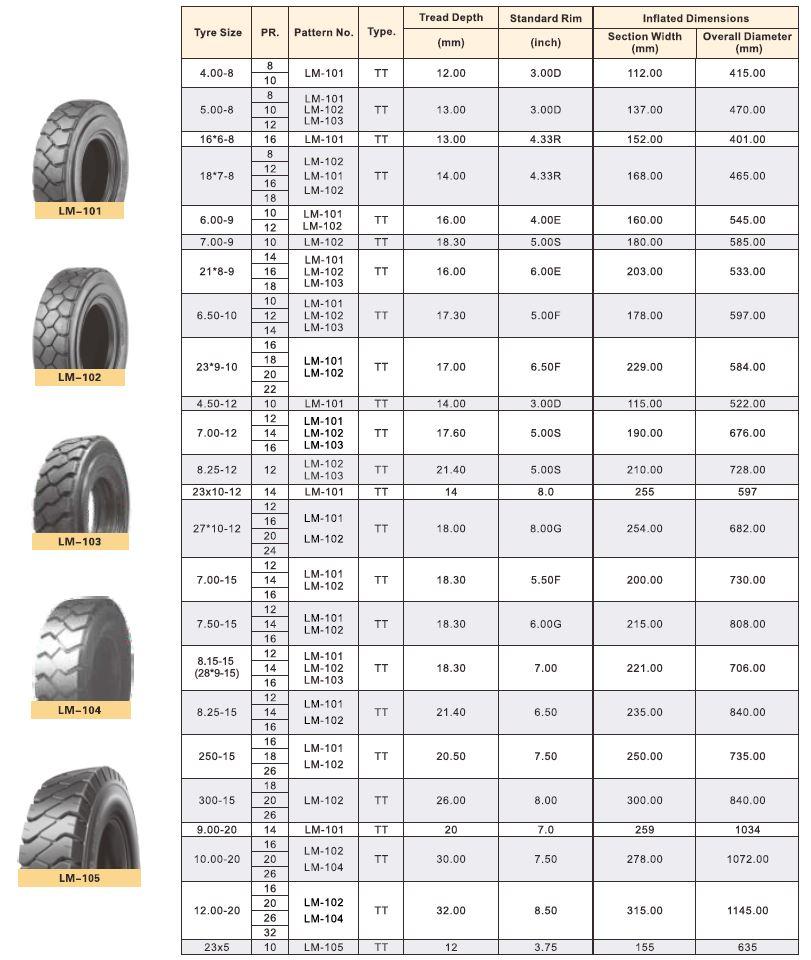 Forklift Sizes Ton Diesel Forklift Truck China Mainland
