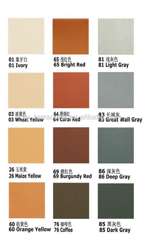 Curtain Wall Paneling Design Interior Wall Paneling Exterior Wall Panels Buy Terracotta