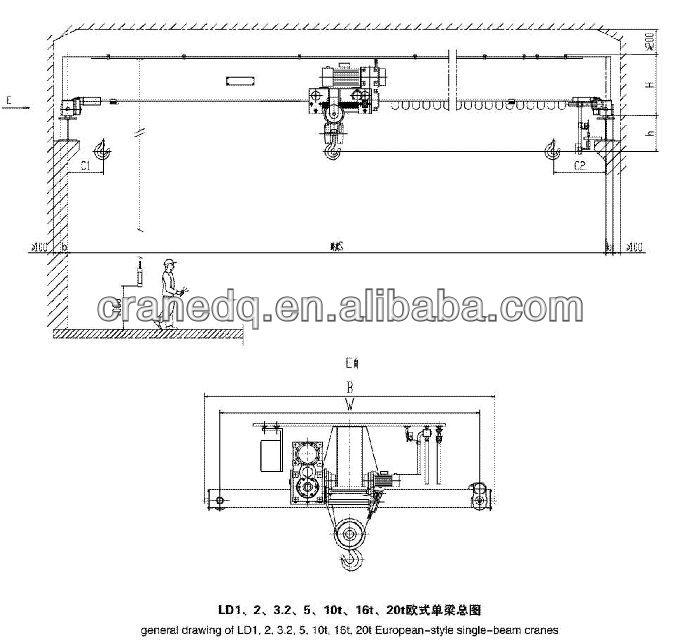 Overhead Cranes Dimensions : Ld electric overhead eot crane full form buy