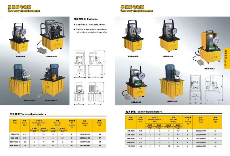 power team hydraulic pump manual