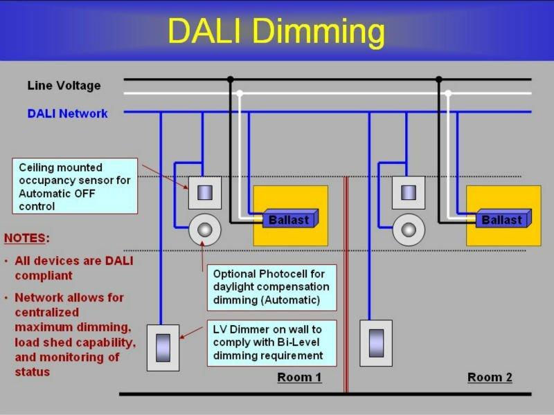 Unique Dali Ballast Wiring Diagram Model - Schematic Diagram Series ...