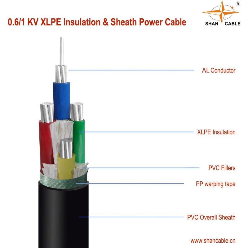 Power Kabel Xlpe Kabel Pvc Kabel Buy Power Kabel Xlpe