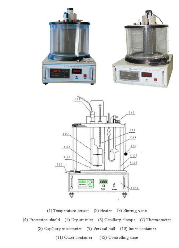 Kinematic viscosimeter kinematic viscosity tester for Paint viscosity tester