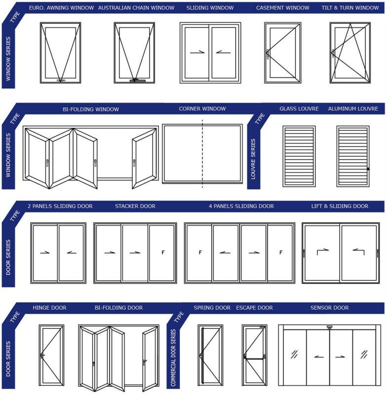 Aluminium windows and doors view aluminium windows and for Types of window panes