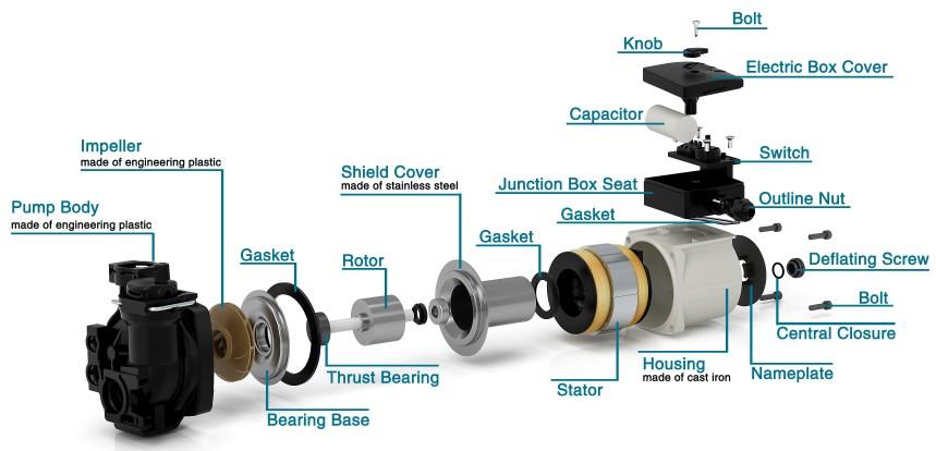 Gpd15 6s Z76 Shinhoo Wilo Gas Water Heating Boiler Pump