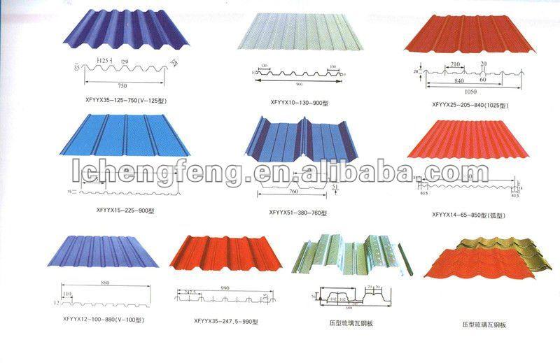 Sgcc Galvanized Corrugated Steel Sheet Zinc Wall Panels
