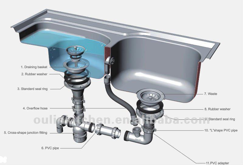 oulin kitchen sink undermount sink clips ol 0326 - Kitchen Sink Clips