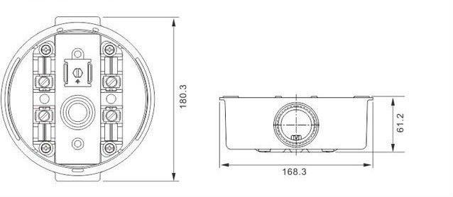 round meter base