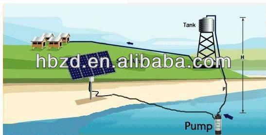 12v 24v 36v 48v Solar Pump Buy 12v 24v 36v 48v Solar