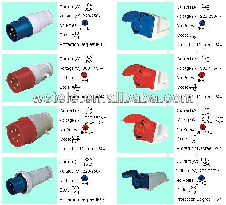 110v 15 amp plug