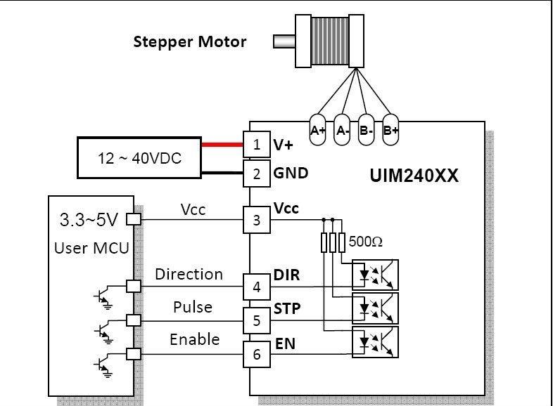 uirobot uim 24004 parallel port stepper driver  view