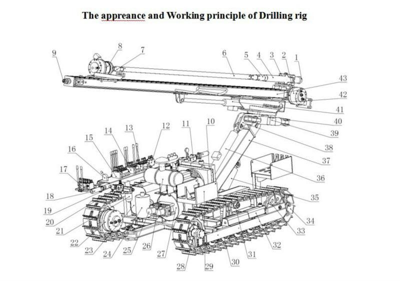 kg910b portable crawler mining deep small drilling rig  view surface drill rigs  kaishan product