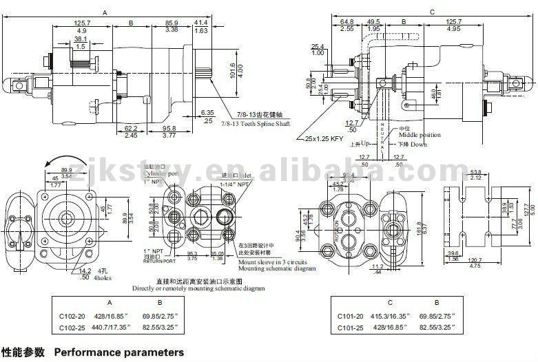 dump truck pto hydraulic pump diagram