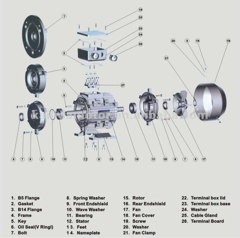 Electric Motor Repair Parts