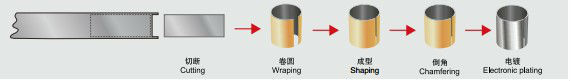 Dry Bearing Bush Teflon/DU bushing split bushing oilless bushes
