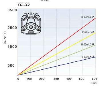 Bt100 trading system