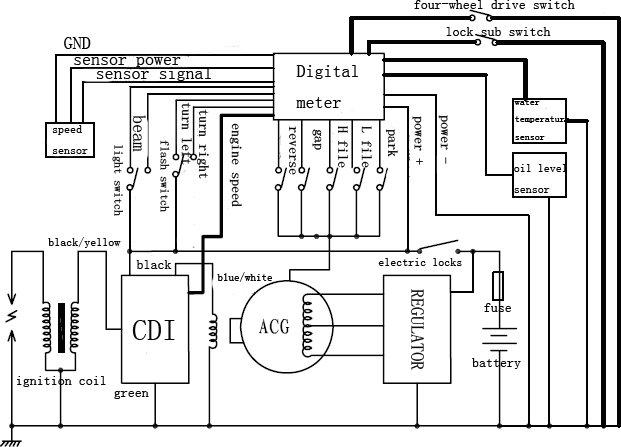 jt500atv medidores digitales de piezas de la motocicleta