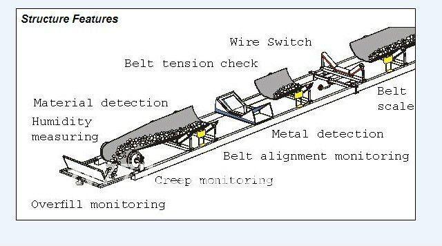 v belt conveyors