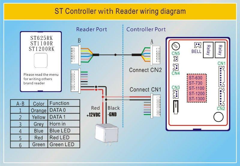 Access Control System Rfid Keypad Reader - Buy Access Control System ...
