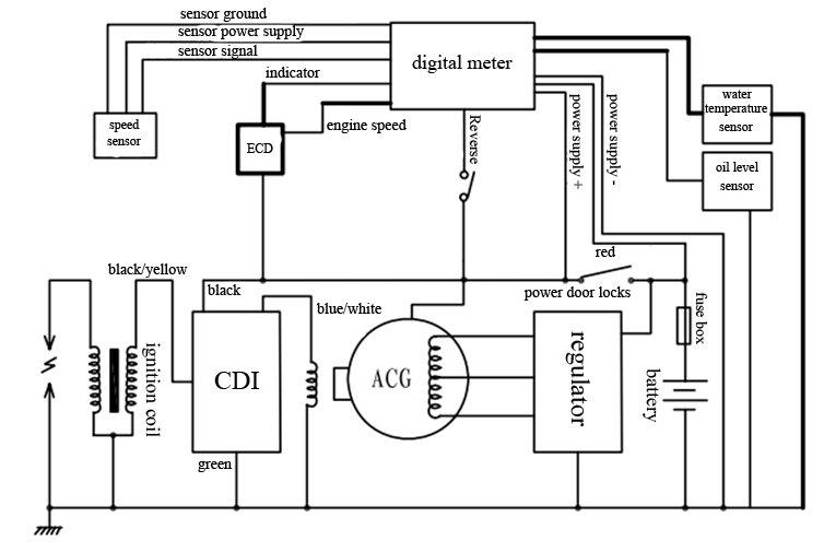 jx800 utv motorboat digital meters  view digital meters