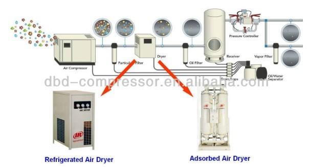 ingersoll rand air dryer compressor wiring diagram kaeser air compressor wiring diagram