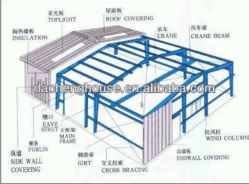 Metal Roof Steel Prefab Warehouse For Sale Buy Metal
