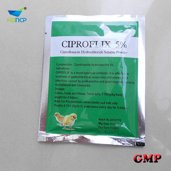 Cipro antibiyotik muadili