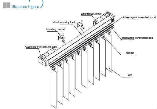Electric Vertical Fabric Window Shade Blindblinds Buy