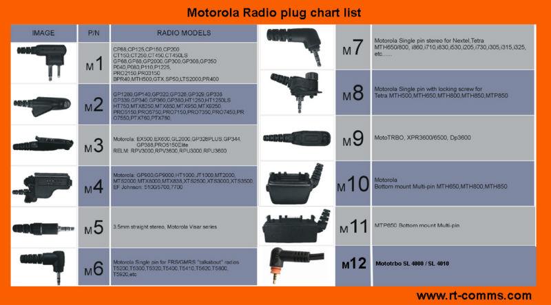 microphone wiring for ham radios ham radio microphone boom