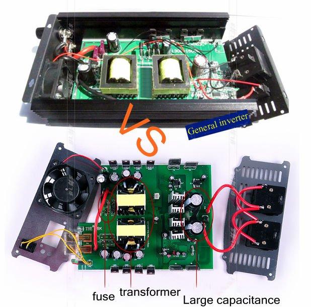 Tbe Inverter Wiring Diagram : Kw inverter v to buy