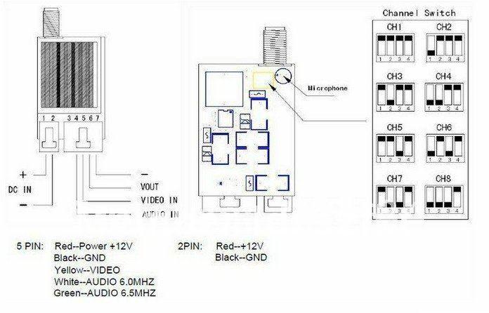fxt lightweight 5 8ghz 400mw wireless audio video rf rc