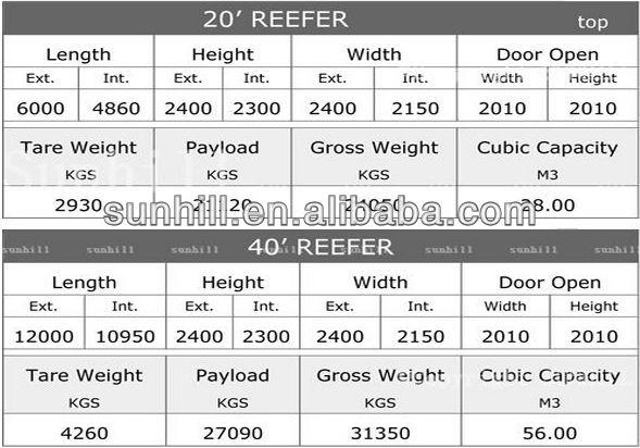 Hot Sale 40gp 20gp Used Reefer Contianer Buy Reefer