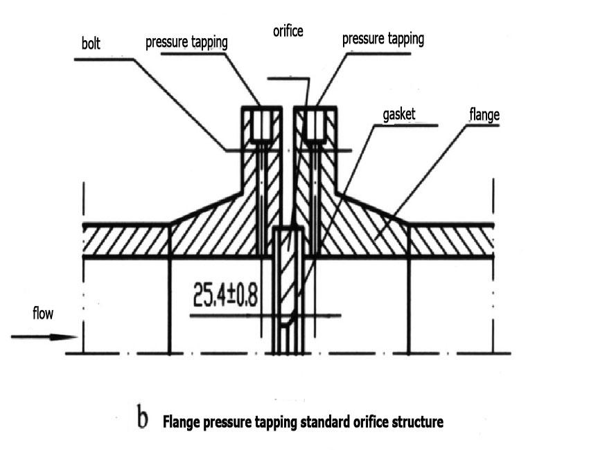 Digital diesel orifice plate flow meter price with