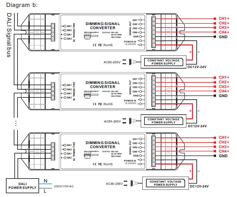 4 channels 12 24v dc dali to pwm 10v rgbw led signal converter 4ch buy led signal converter