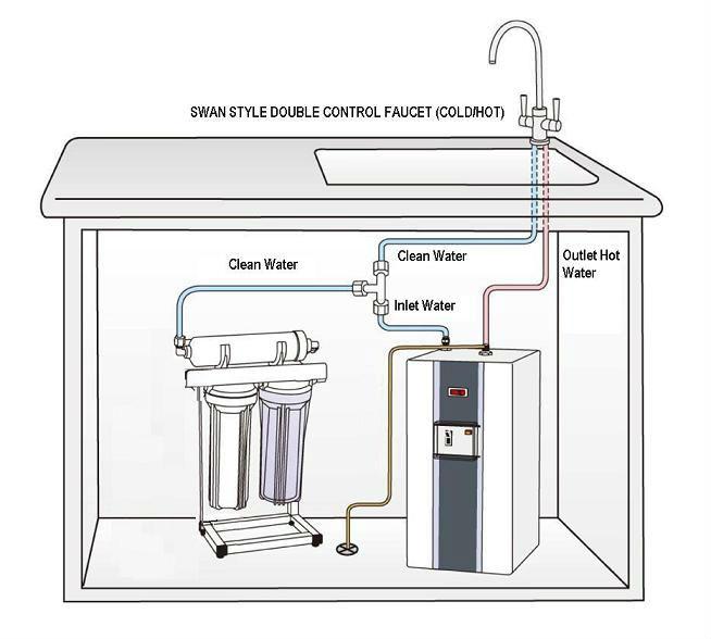 Drinking Water From Water Heatet