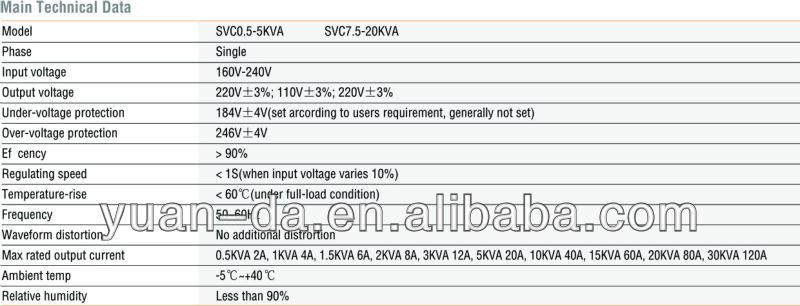 Wholesale single phase motor servo universal voltage regulator ...
