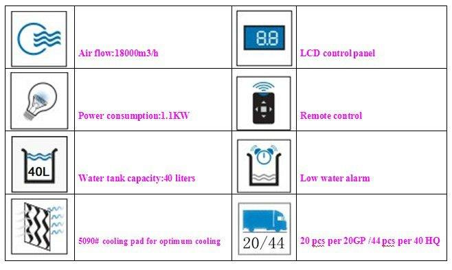 Auto Wash Air Conditioner China Manufacturer/air Handling Unit ...