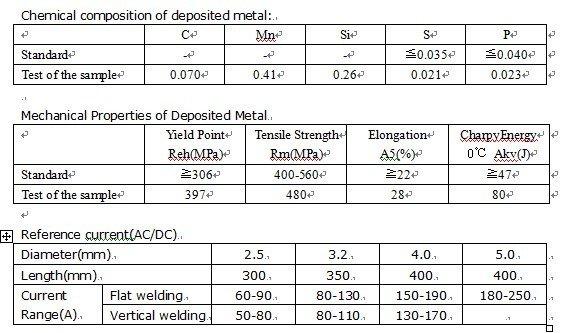E6013 E7018 Low Carbon Welding Electrode Buy E6013 E7018