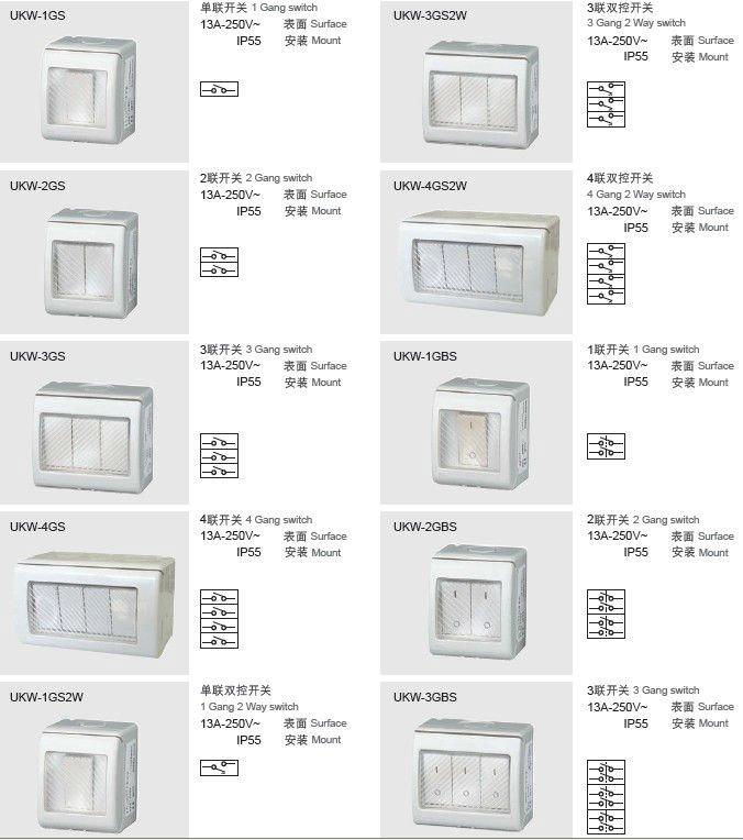 Waterproof Door Bell Push Switch IP55