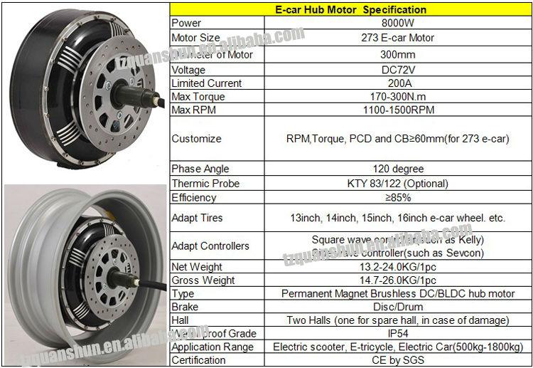 Qs 8000w 273 50h V3 Electric Car Wheel Motor View Qs