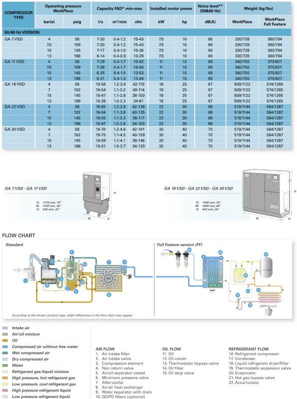 Atlas    Copco    Oilinjected Rotary Screw Air Compressors model Ga 7 Vsd Ga 11 Vsd Ga 37 Vsd Ga 45