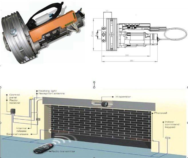 Scve central motor for roller shutter garage door opener for Roller shutter electric motors