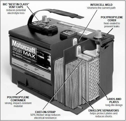 motorcraft tested tough max car battery buy motorcraft batteries car battery ford lincoln. Black Bedroom Furniture Sets. Home Design Ideas
