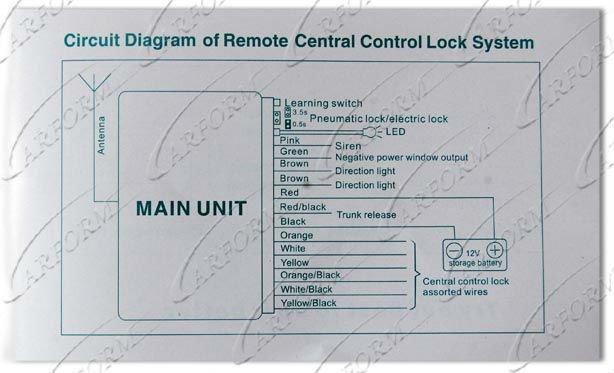 Universal Keyless Entry System Car Smart Keyless Entry