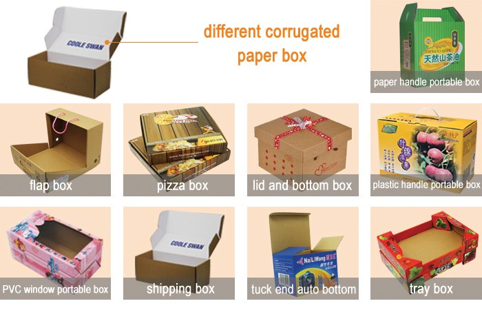 corrugated box types
