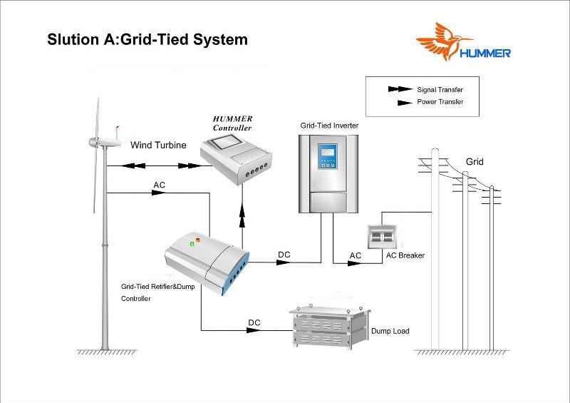 vacuum alternatives wiring diagram 0 vacuum get free image about wiring diagram