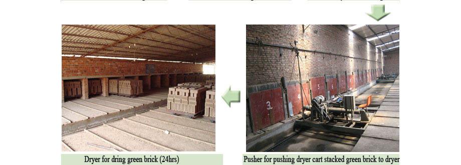 Как построить Туркменистан глиняный кирпичный завод с кирпичной машиной